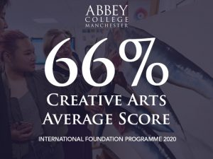 Creative Arts Foundation 2020 average score is 66%