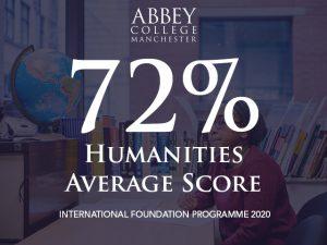 Humanities Foundation 2020 average score is 72%