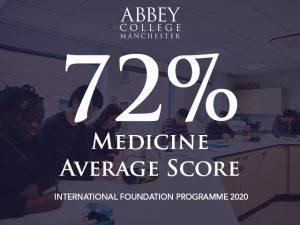 Medicine Foundation 2020 average score is 72%