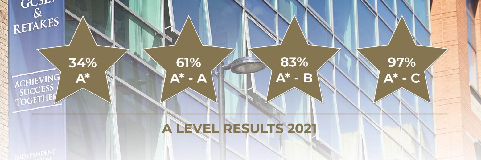 Abbey College Manchester A Level Results 2021